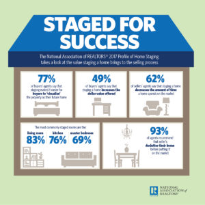 2017 National Association of Realtors Home Staging Report
